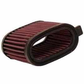 K & N luftfilter GPZ 600 R 87-93
